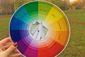 Цветовой круг в живописи