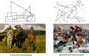 Правила построения композиции